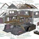 Plano de casa prefabricada de 50 metros cuadrados